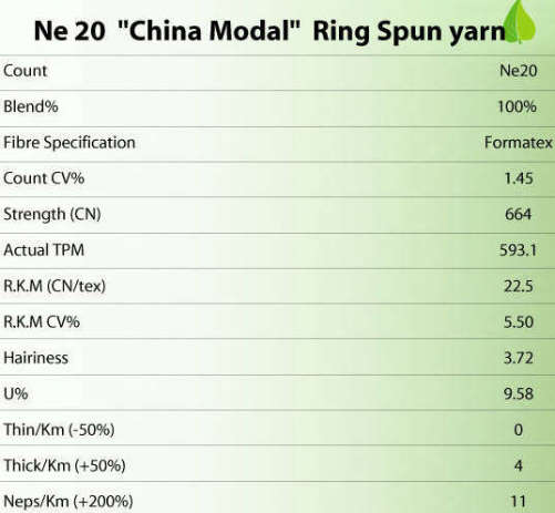 China Modal ring spun Ne 20/1 - techncial details
