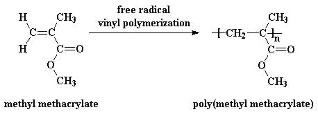 Polymethyl Methacrylate Pmma Polymer Monofilaments And Fibers