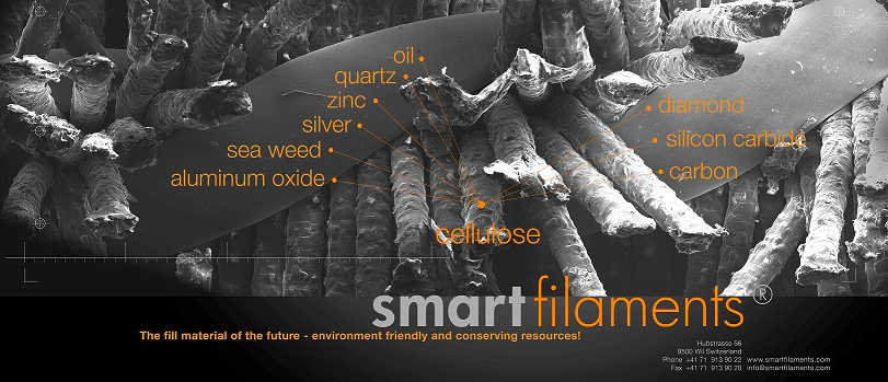 product types of smart filaments