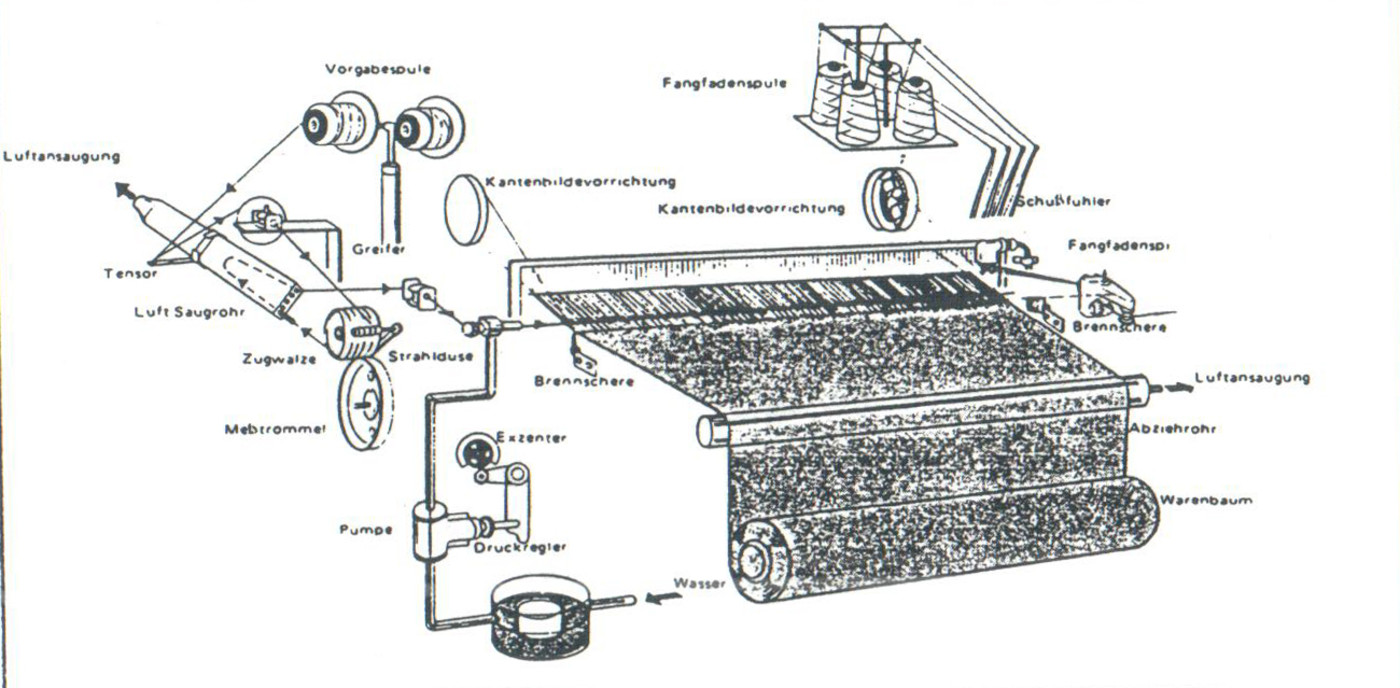 Water-jet loom for weaving