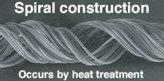 Spiral construction of Beaufit, a speciality from Kuraray who is a trusted partner of Swicofil